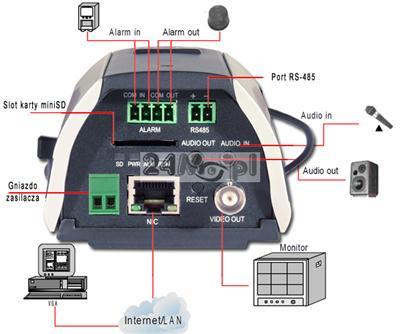 IP3100FULLHD